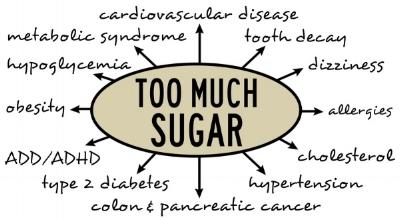 sugarfact.jpg