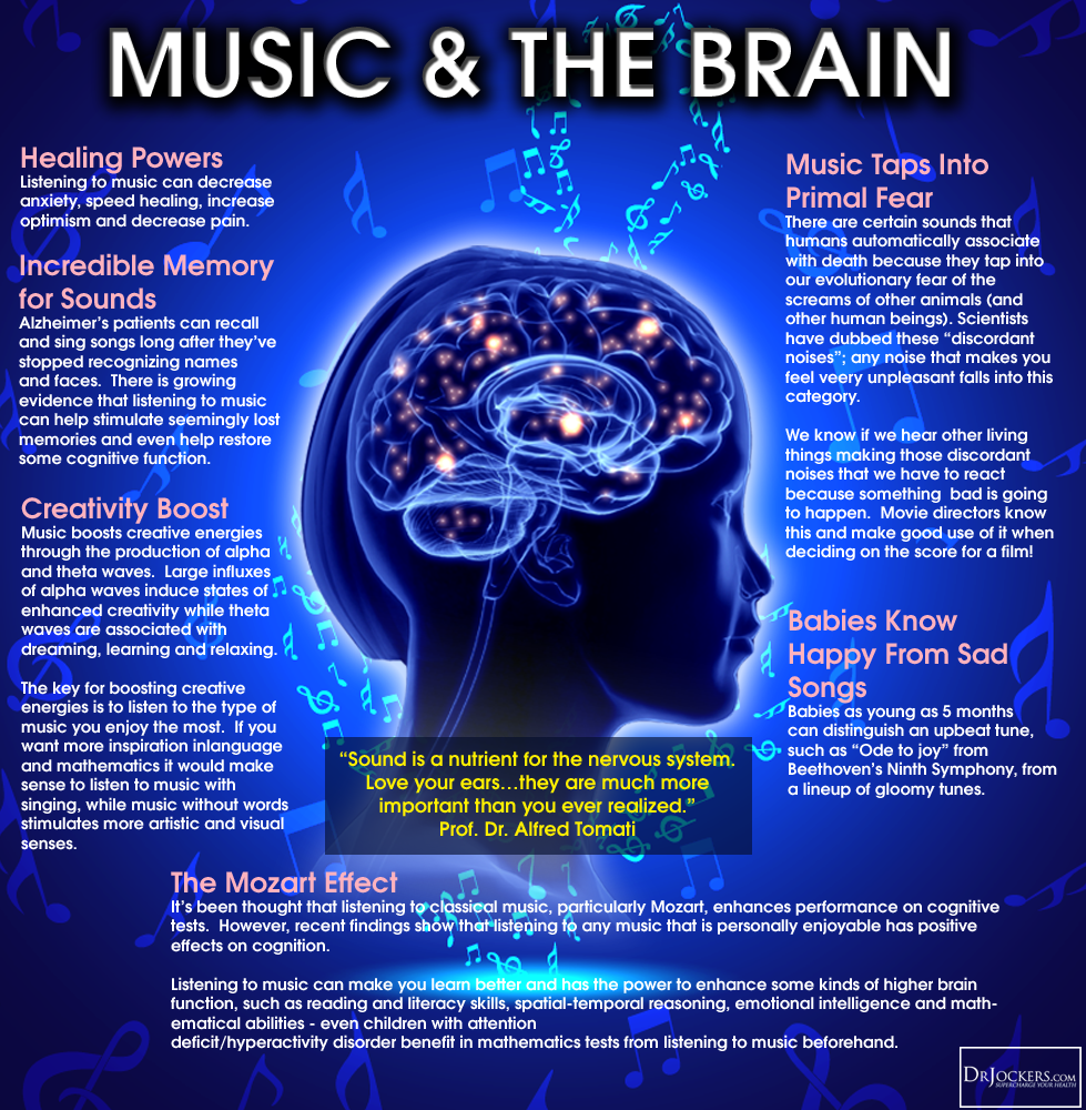 BrainMusic_7BenefitsPic.png