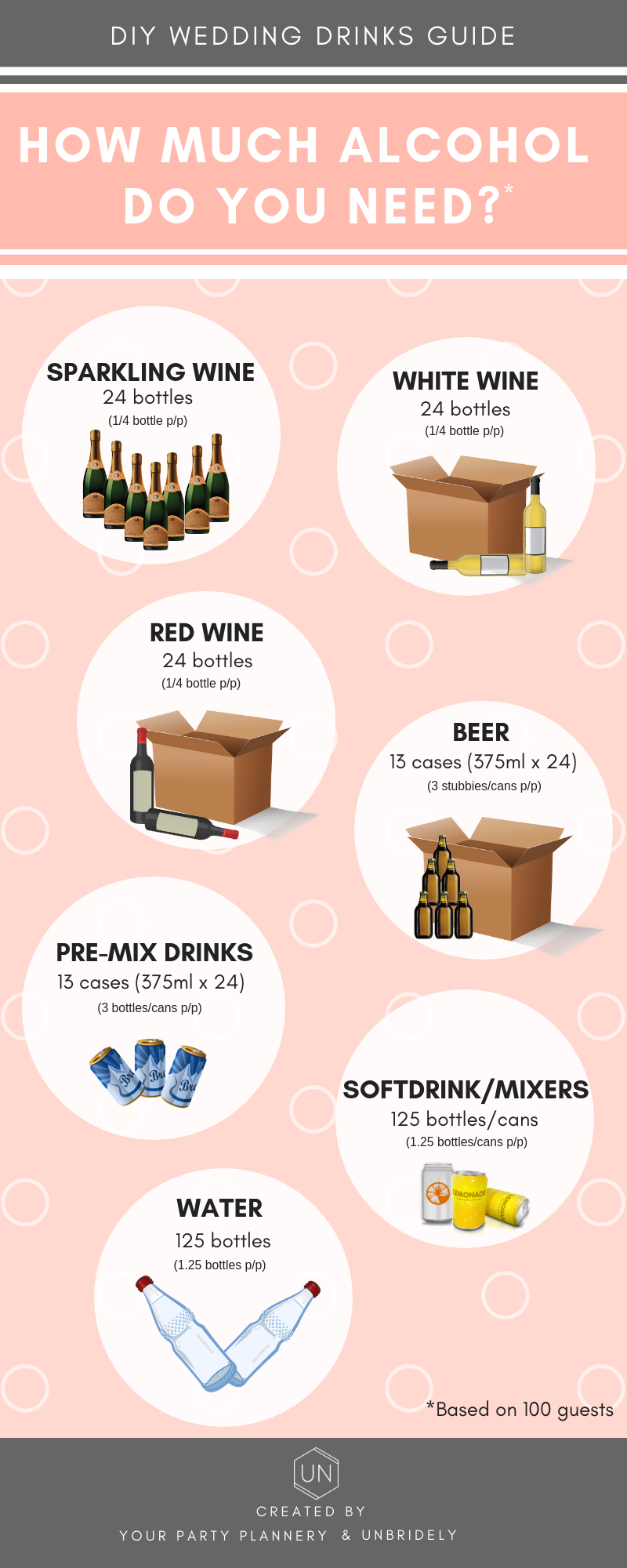 Unbridely - DIY wedding drinks guide.png