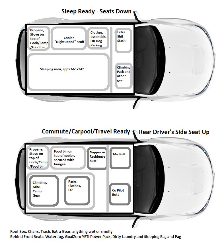 Plan View of the Sleeparu