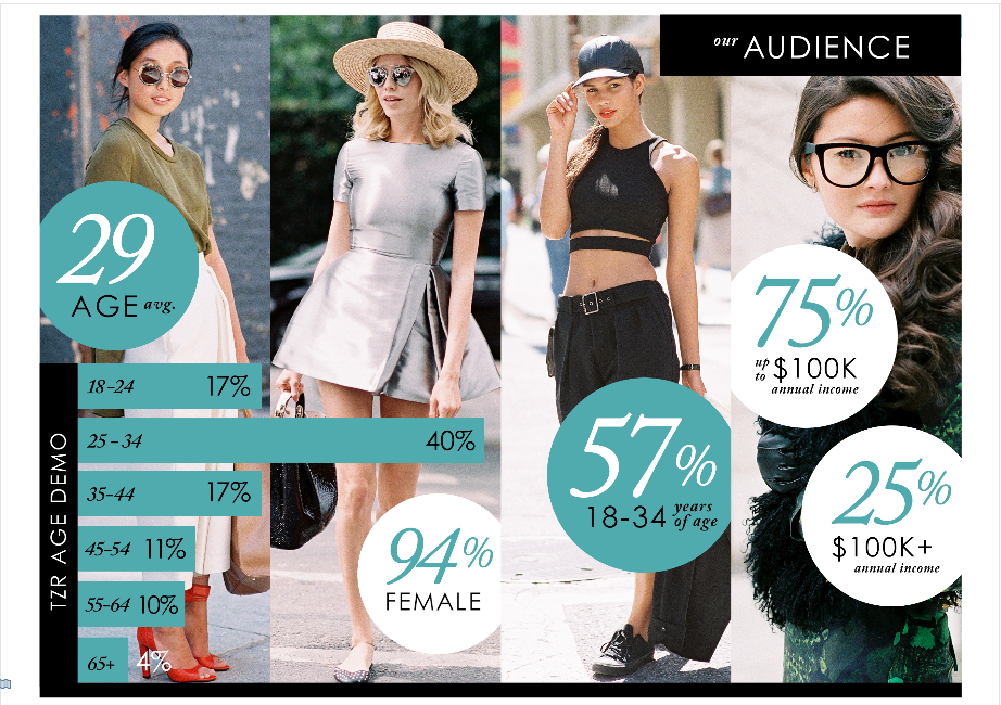 Media Kit - The Zoe Report Audience & Demographics