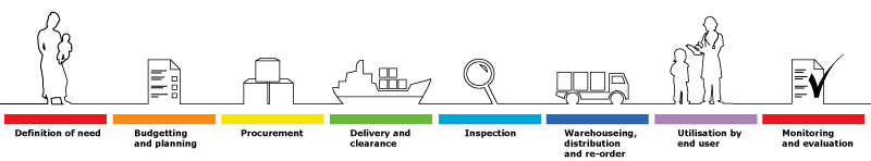 Supply-Chain-line-drawing-small.png