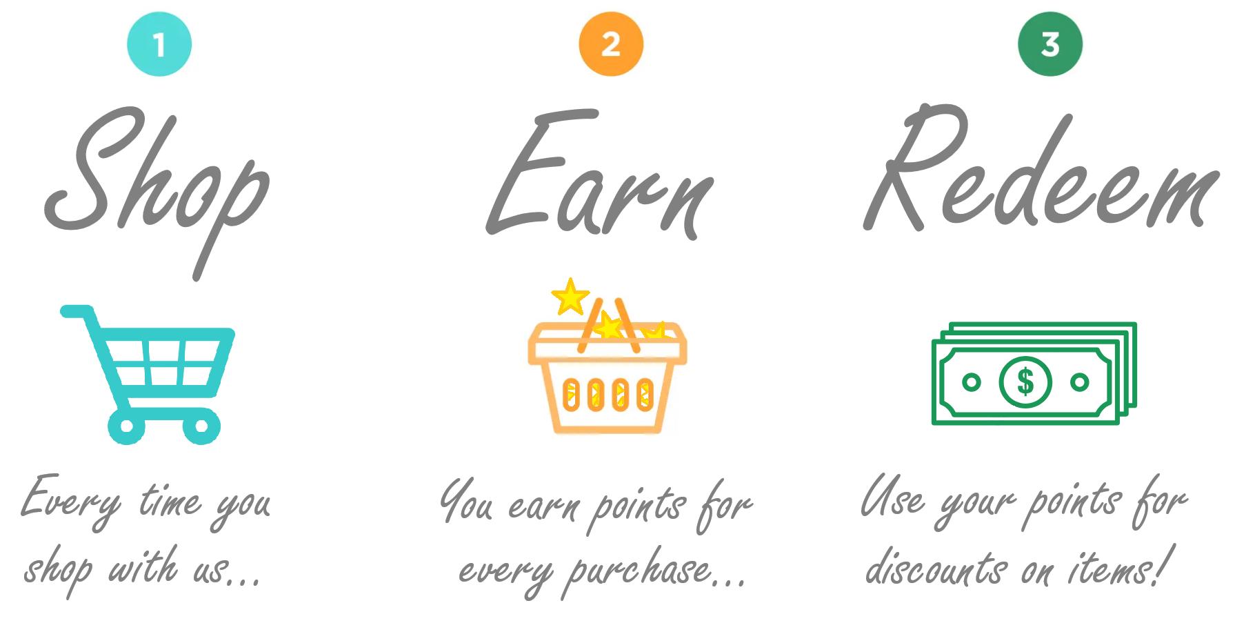 Rewards.png