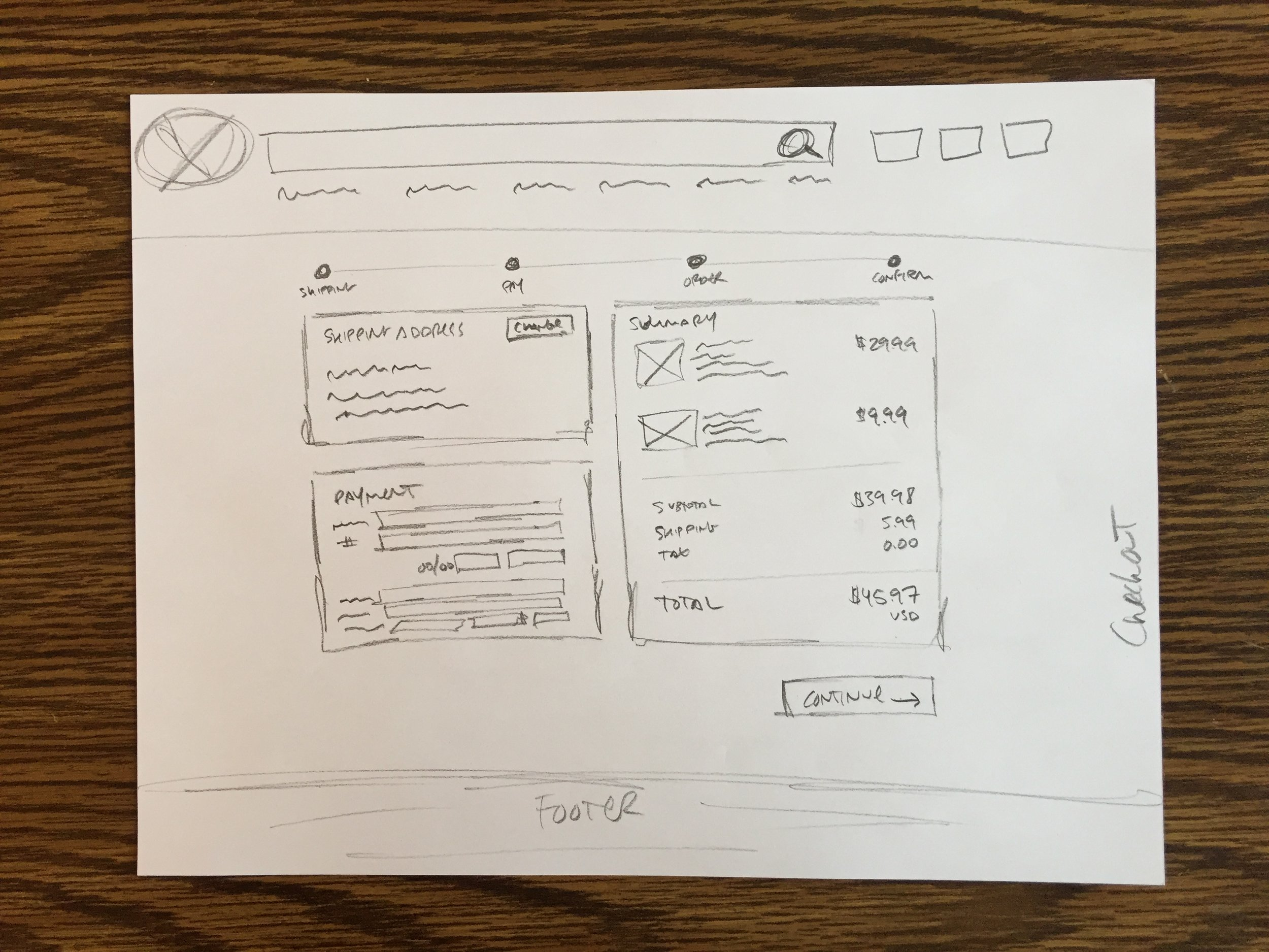 Sketch of the checkout page.