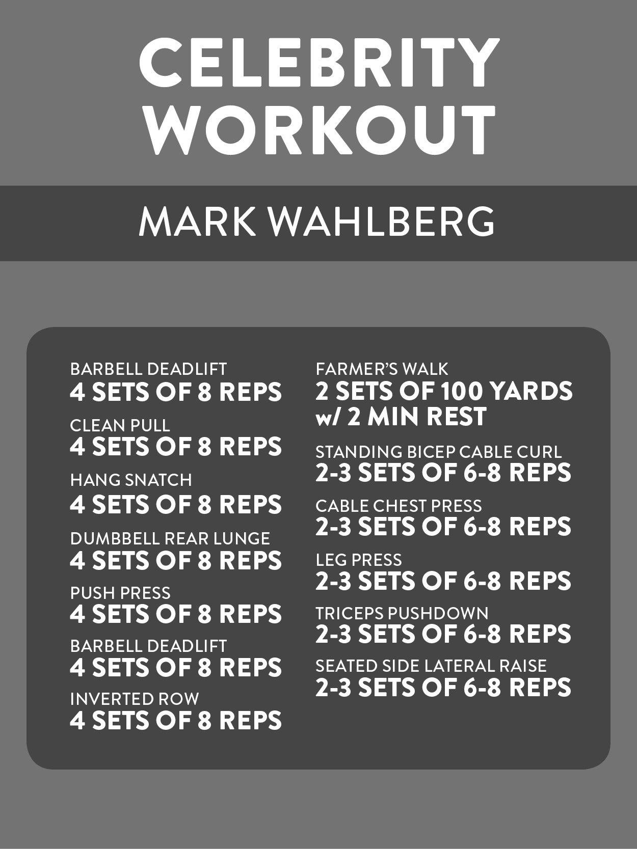 """Mark Wahlberg's """"Pain & Gain"""" Workout -"""