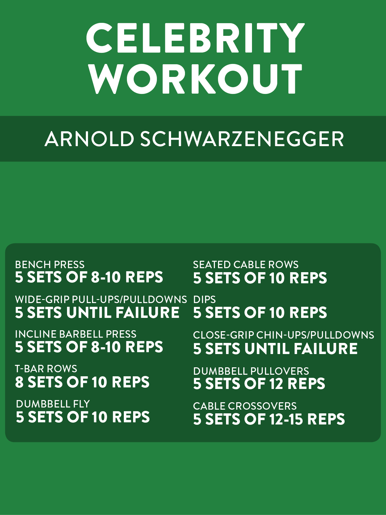 Arnold Schwarzenegger's Chest and Back Workout -