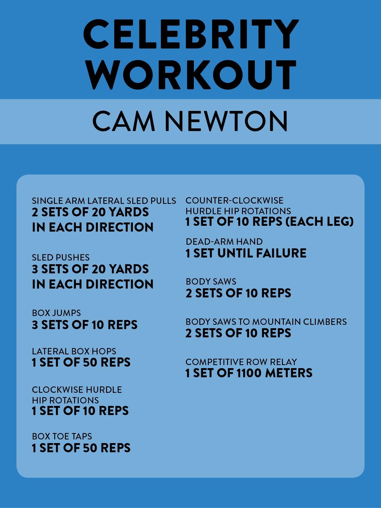 Cam Newton's Agility Workout -