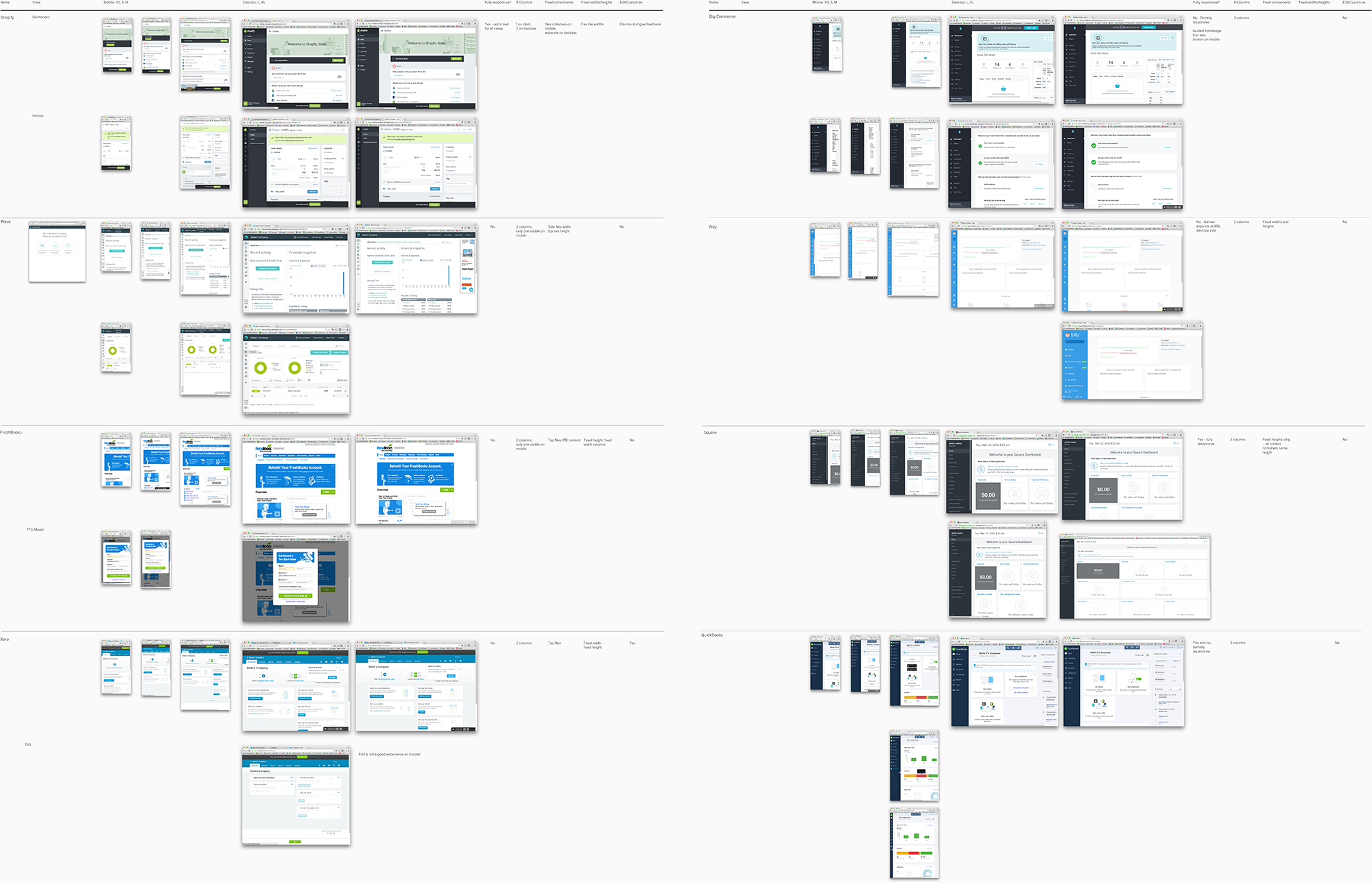 Comp Review Responsive Dashboards 2.png