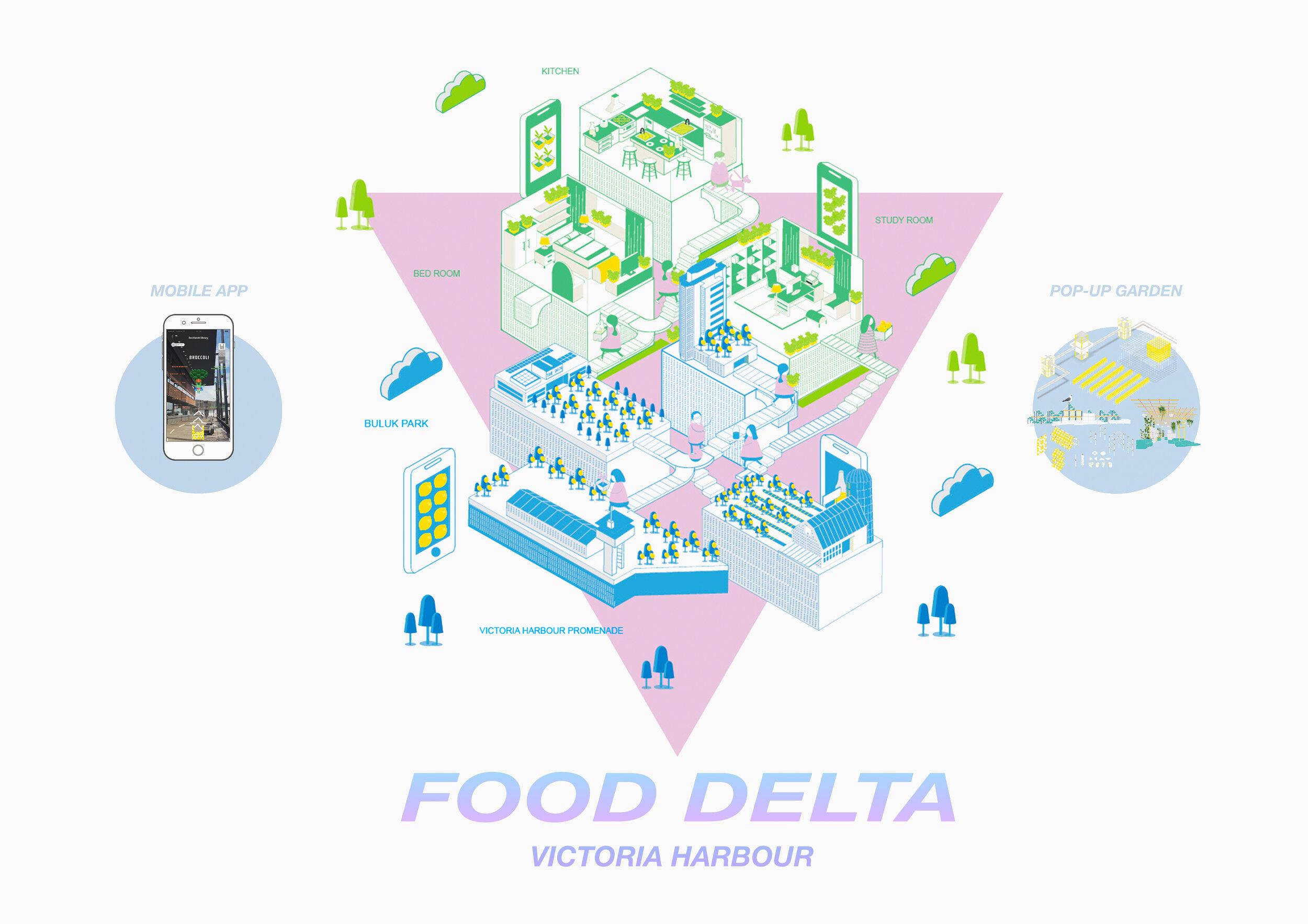 Food Delta1.jpg