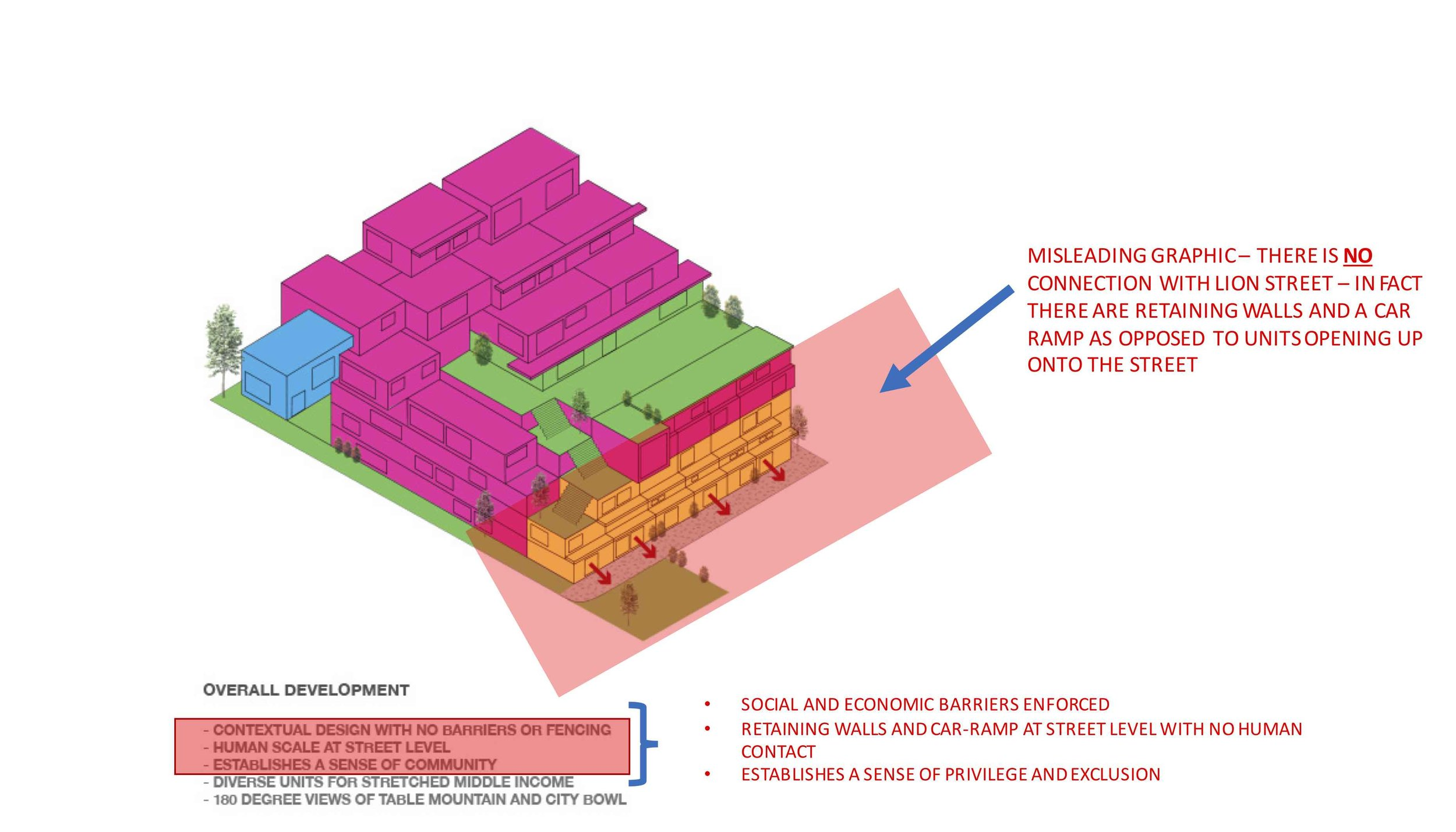 Image is from the development infographic - http://www.blok.co.za/80-20