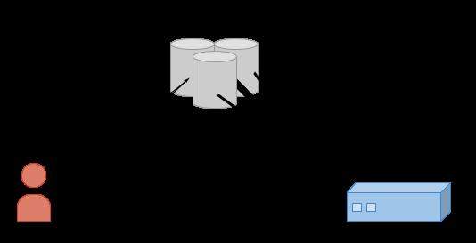 dns-reflection-diagram.png