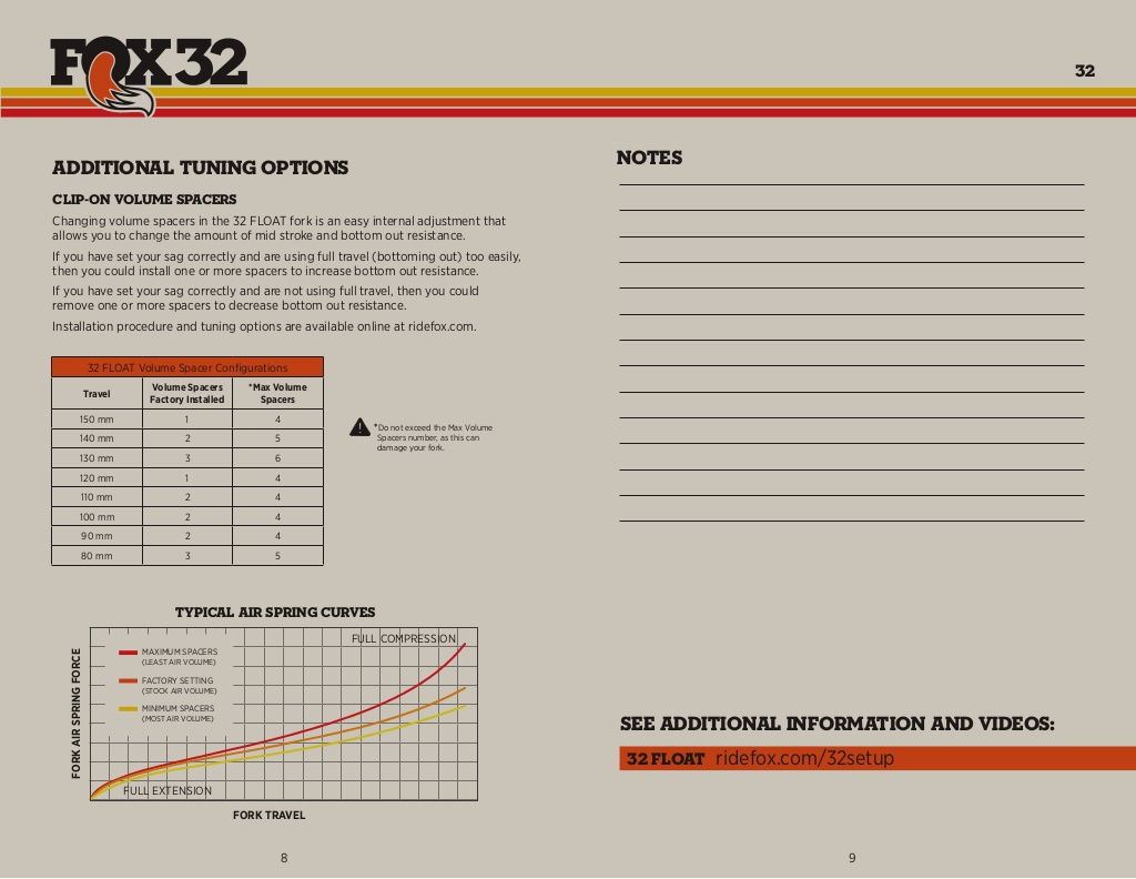 32-tuning-guide-5-1024.jpg