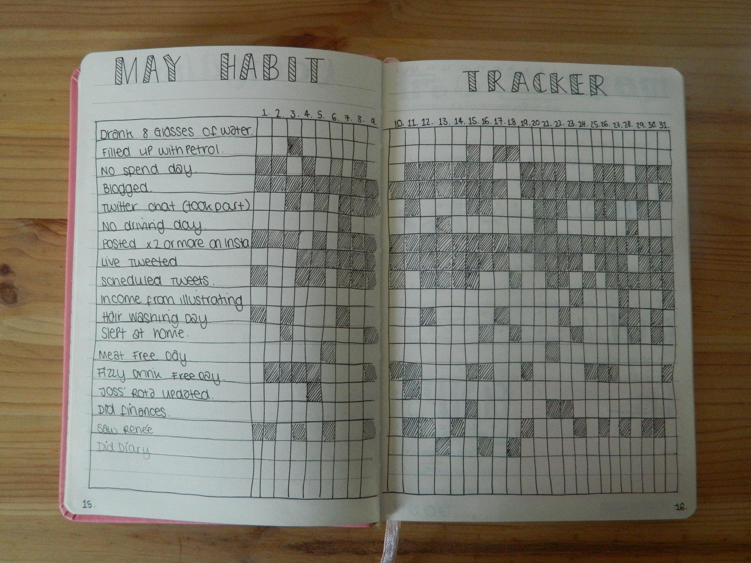 May habit tracker.