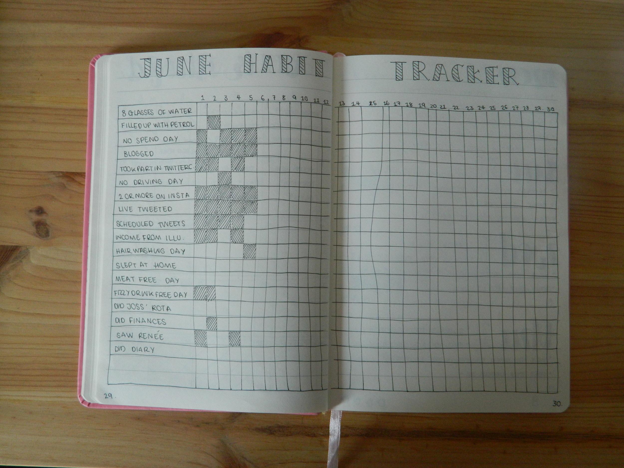 June habit tracker.