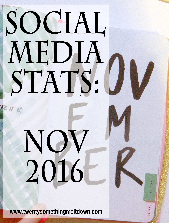 November 2016 Social Media Stats.