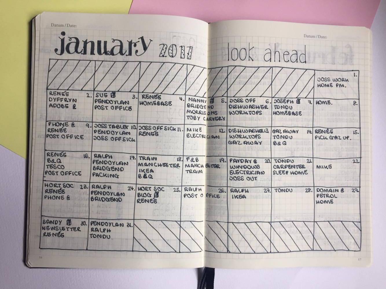 January Look Ahead.
