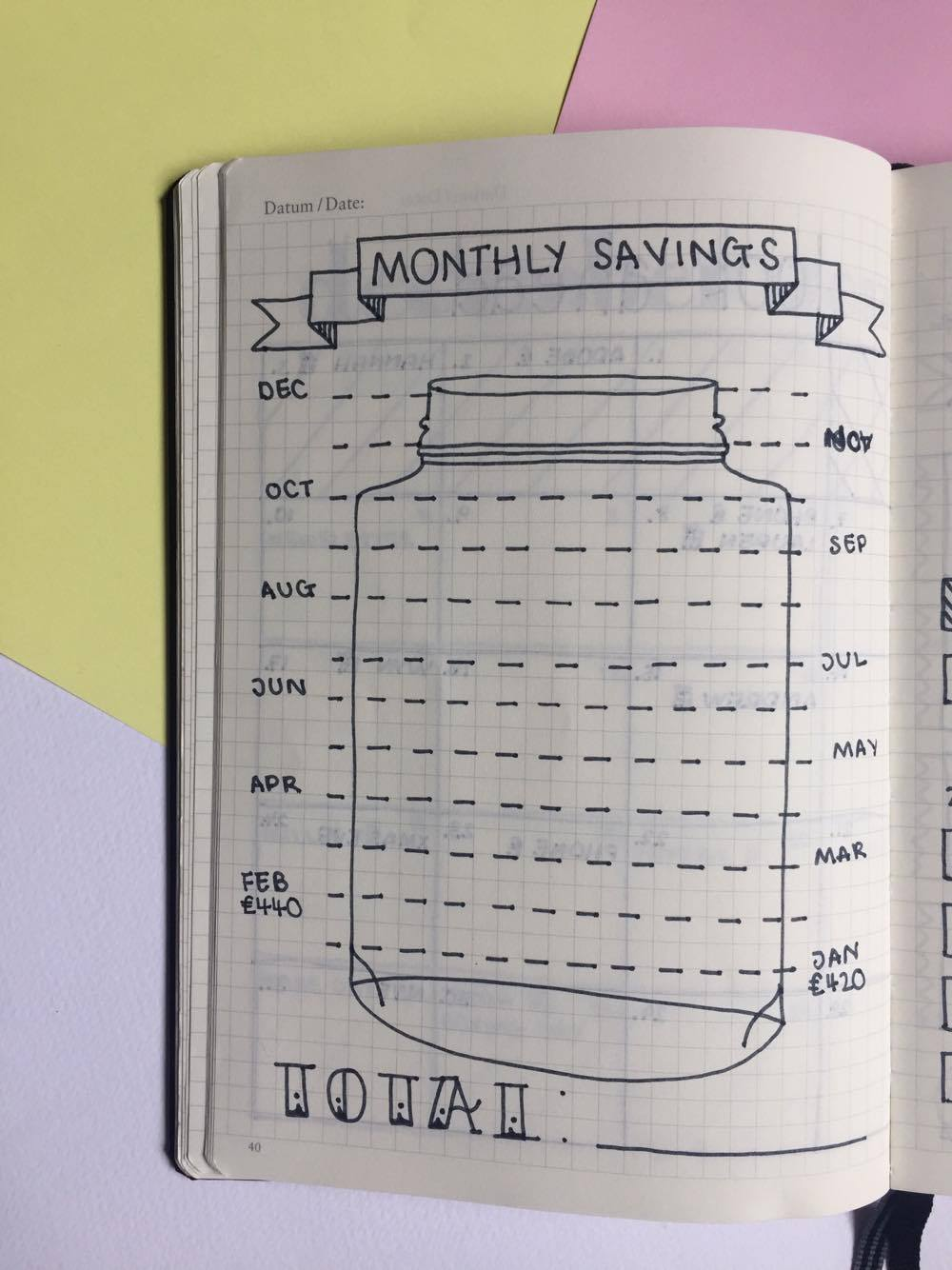Savings Tracker.