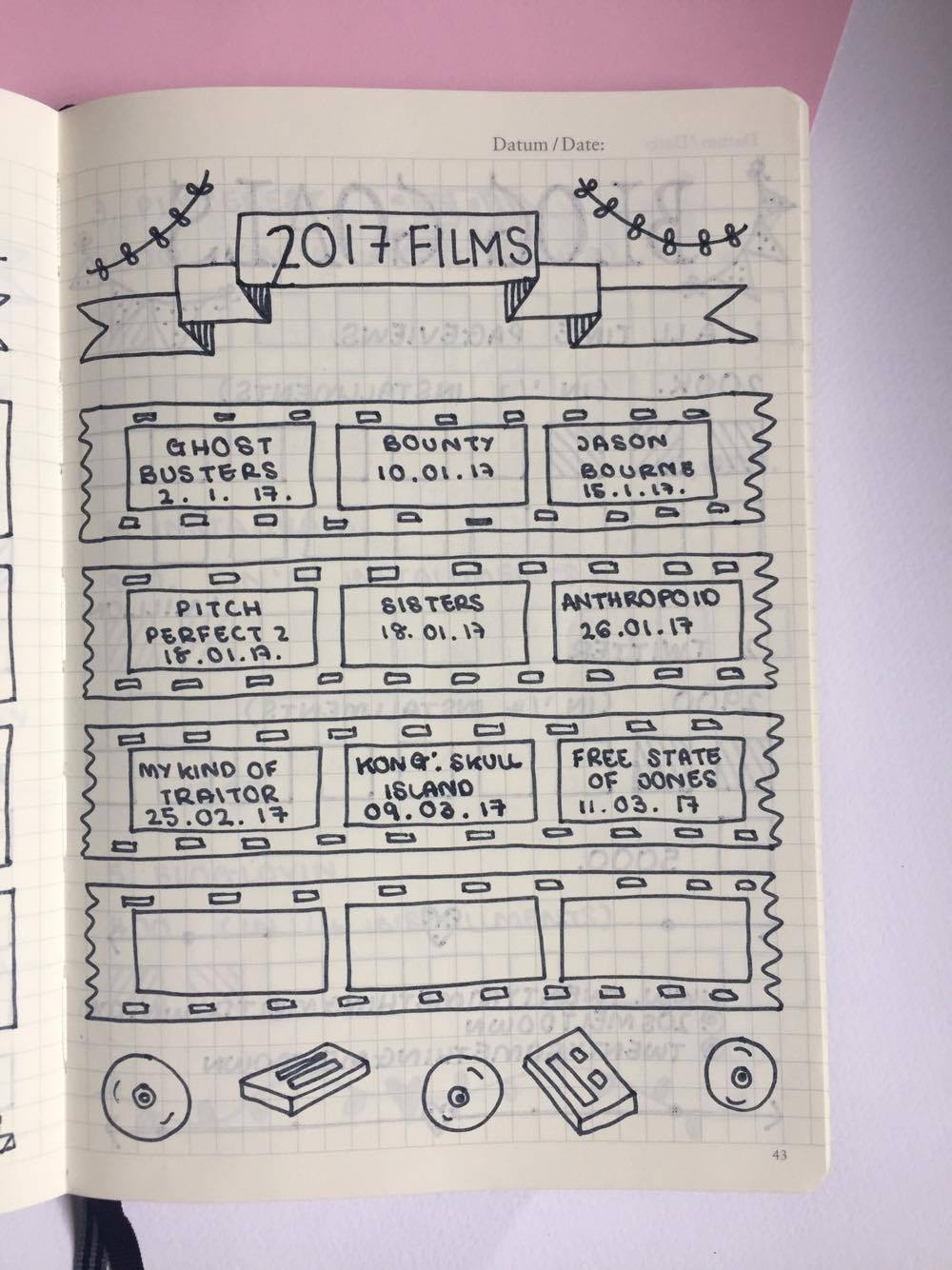 Films Watched Tracker.