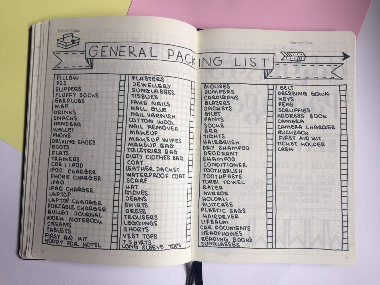 General Packing List.