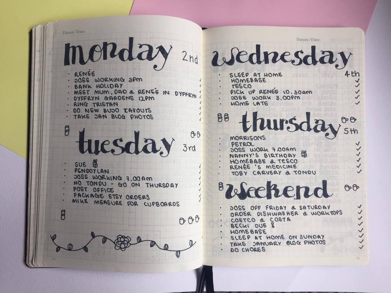 January weekly spread.