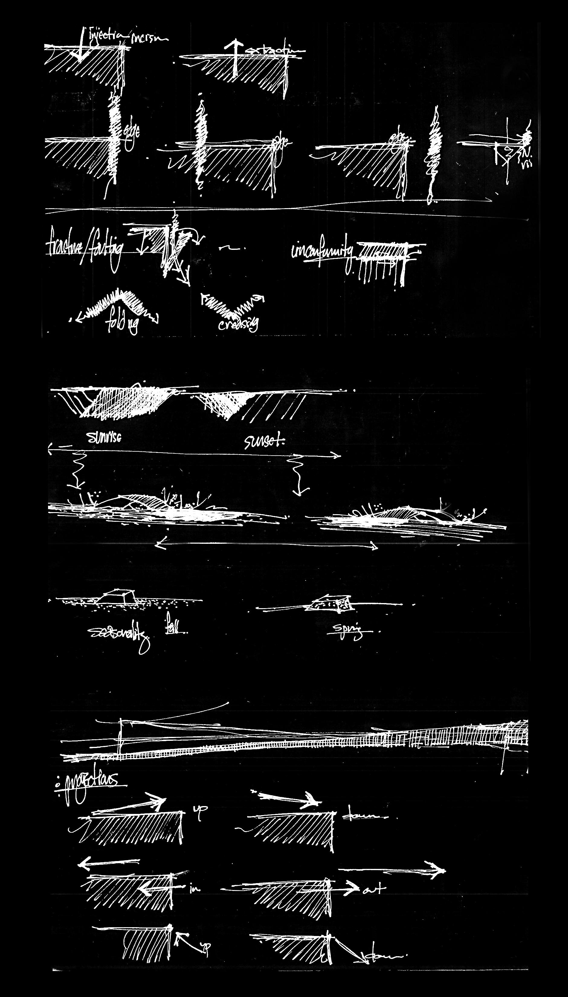 canyon phenomena sketches.JPG