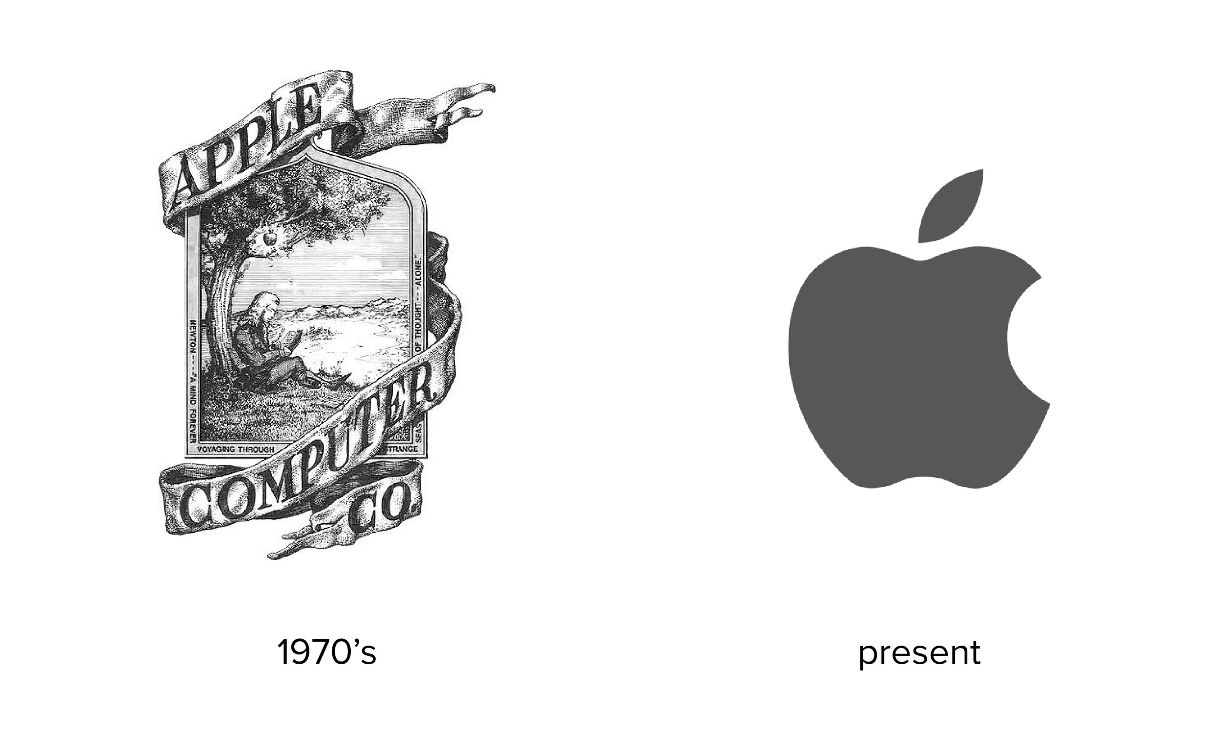 Apple old and new-01.jpg