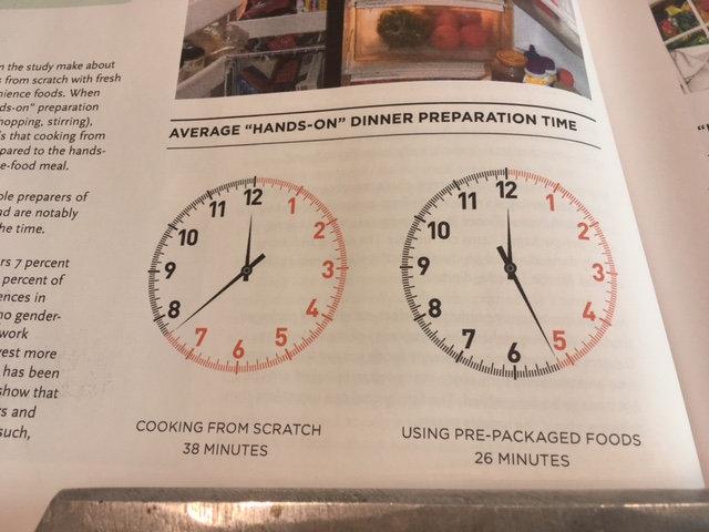 Average Hands-On Dinner Time, From a favorite book in my library,  Life at Home in the Twenty-First Century.