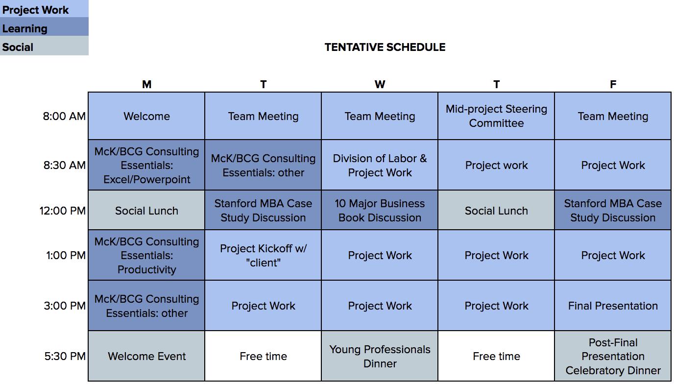 Tentative Sprint Week Schedule