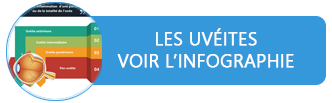 Infographie_Uveite.png