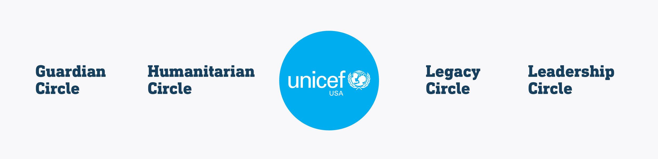 Naming UnicefGiving.jpg