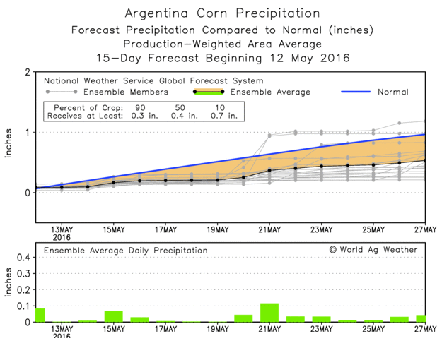04 Argentina-60days-weather.png