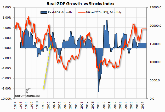 japan-real-gdp-nikkei.png