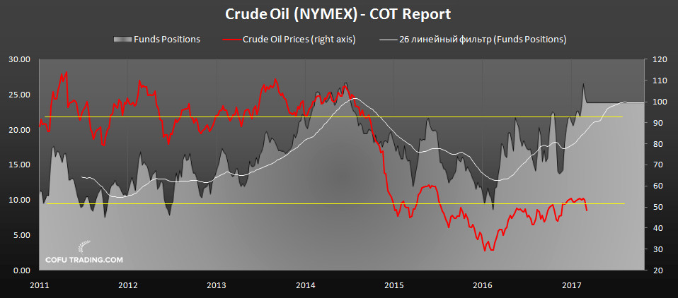 cot-report-crude-oil.jpg
