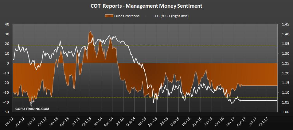 cot-report-eur-usd.jpg