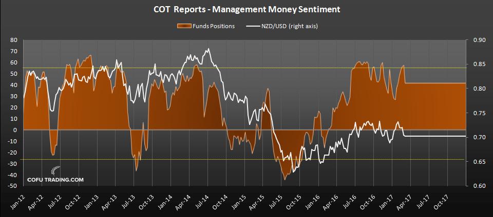 cot-report-nzd-usd.jpg