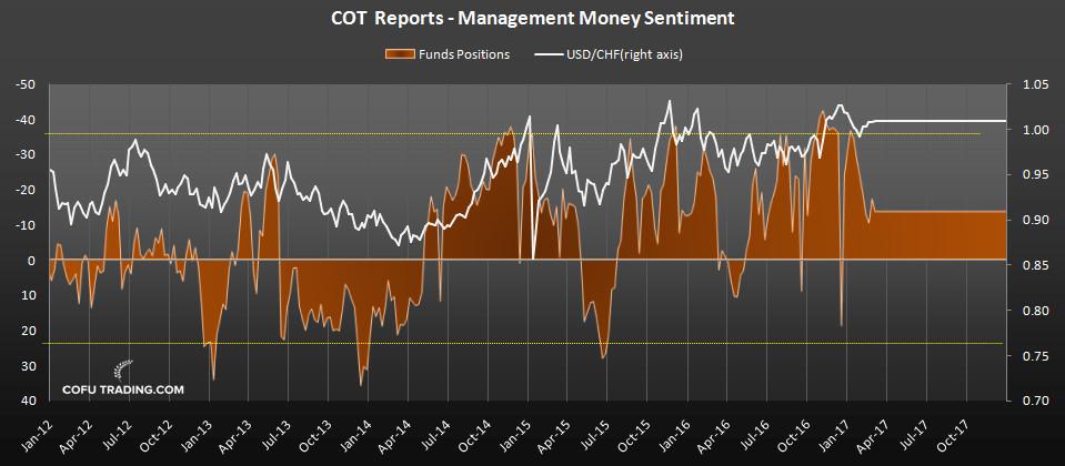 cot-report-usd-chf.jpg