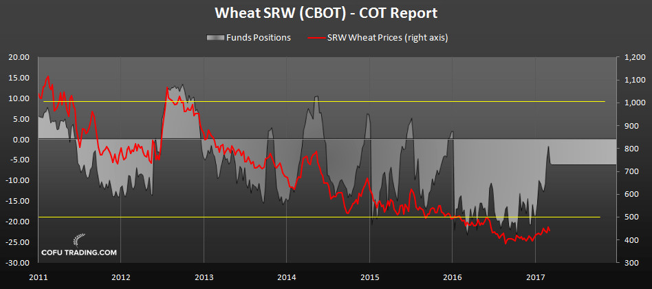 cot-report-wheat-futures.jpg