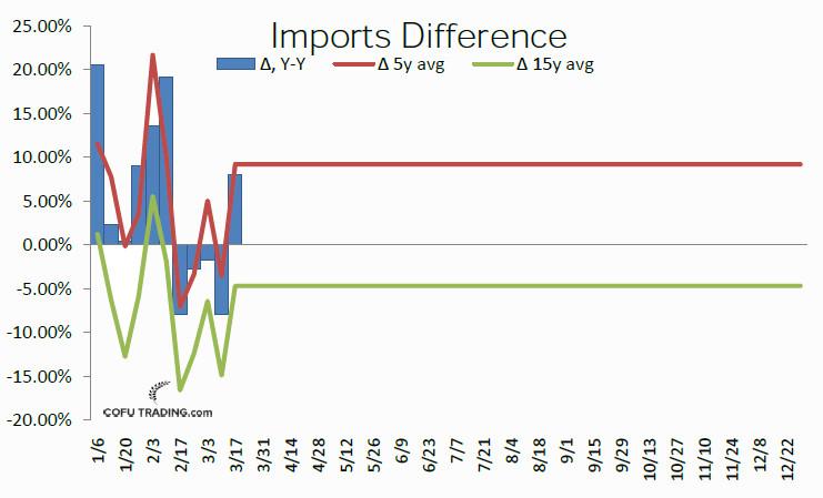 03-import-nefti-iz-ssha-eia.jpg