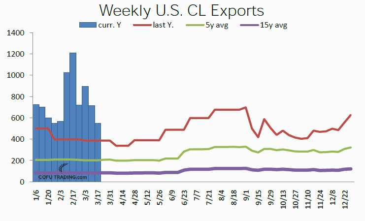 12-usa-crude-oil-exports.jpg