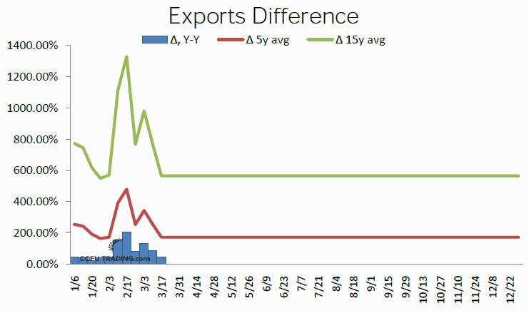 13-ssha-export-nefti-cofutrading.jpg