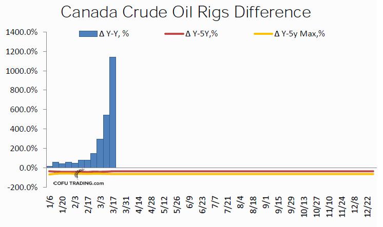 46-kanada-crude-oil--cofutrading.jpg