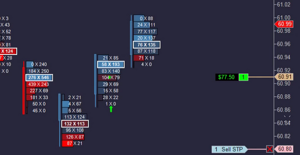 The best footprint indicator for NinjaTrader 7 with my template.