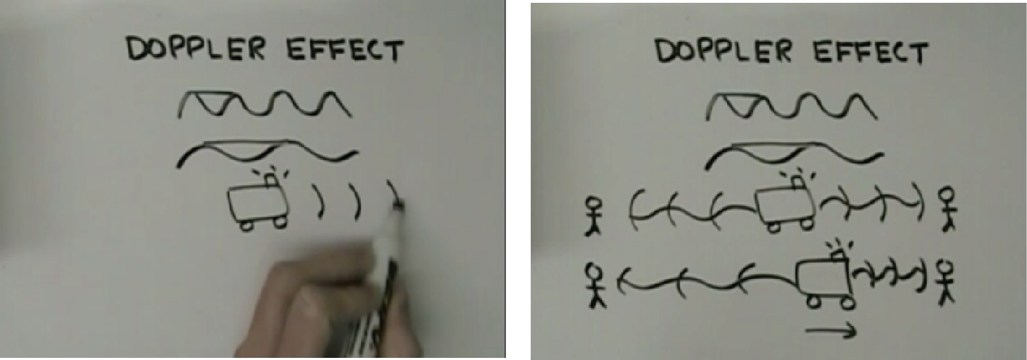 Images are stills from videos used in the experiment