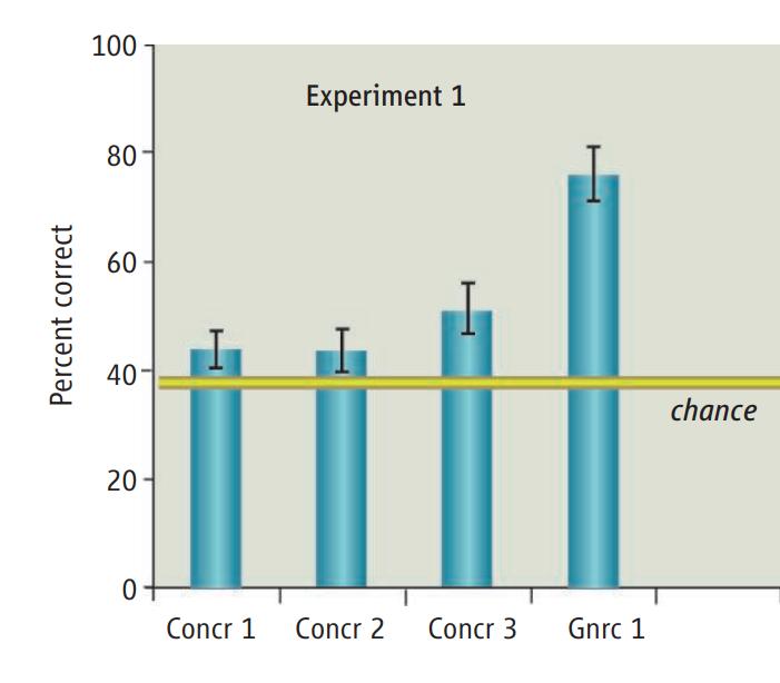 From Kaminsky et al., 2008  (1)