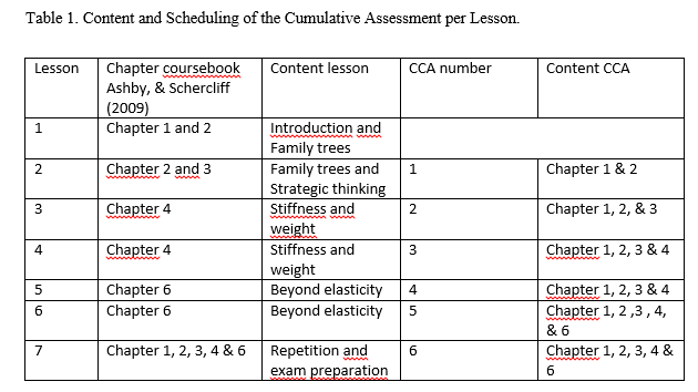Blog LS Table 1.png
