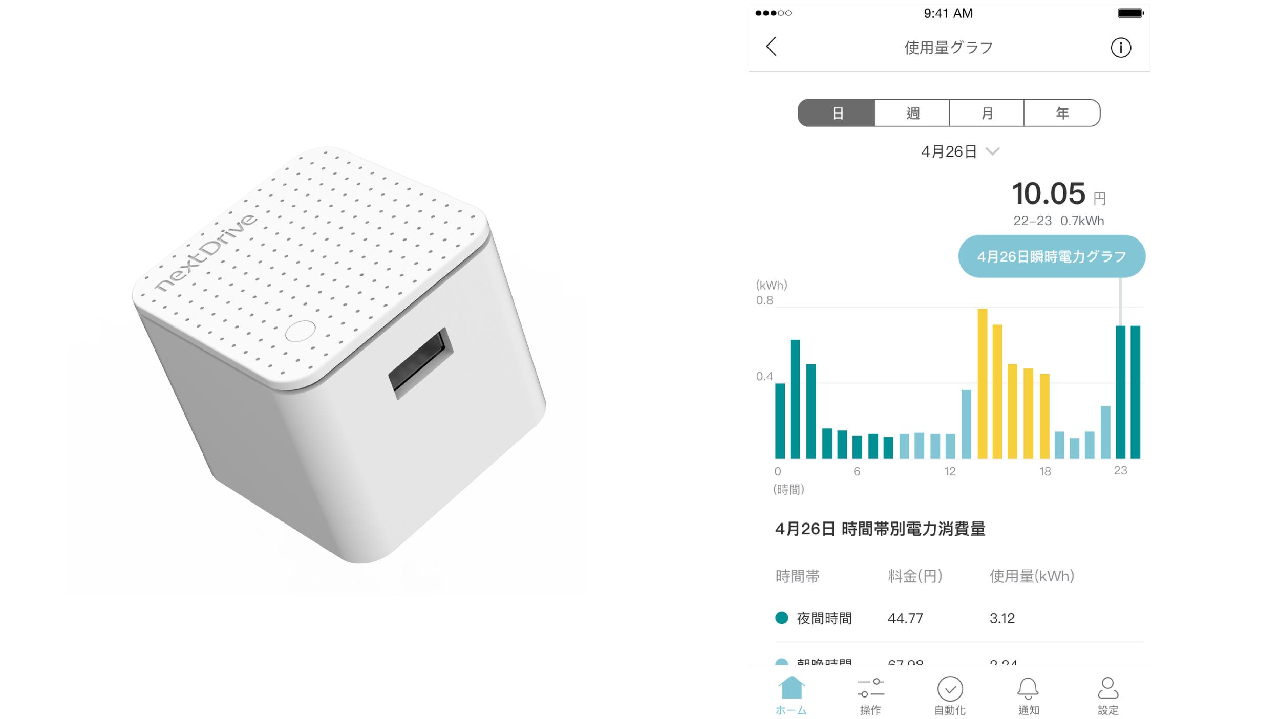 ▶ HEMS・IoTゲートウェイCube と 家庭エネルギー管理アプリEcogenie