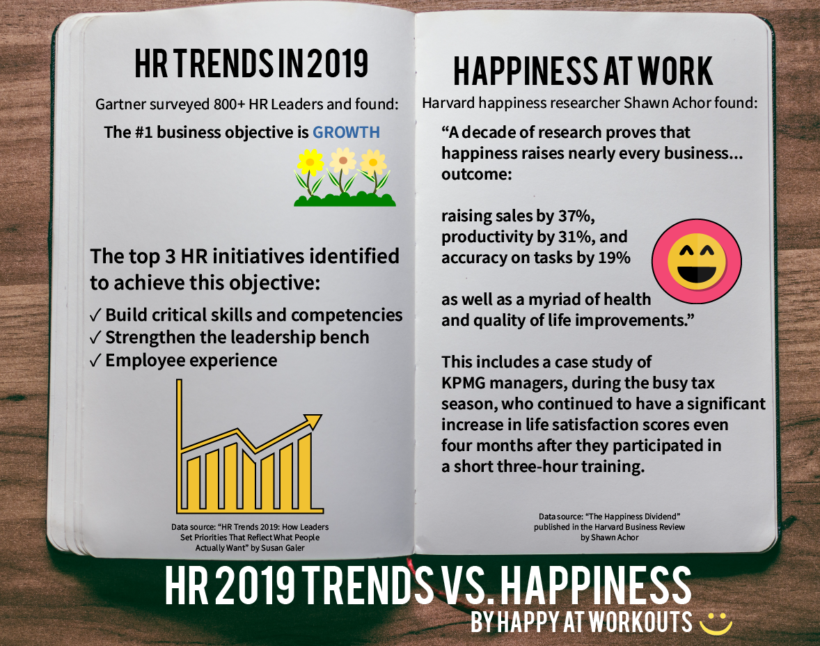 hr trends vs happiness-01.png