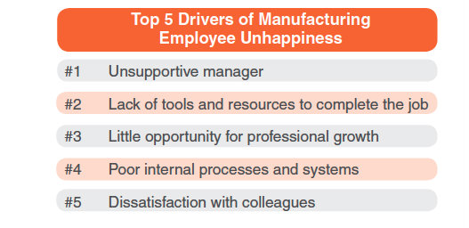 employee unhappiness drivers