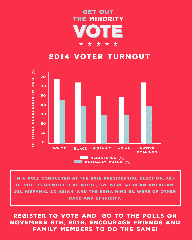 GOTMV Infographic (1).png