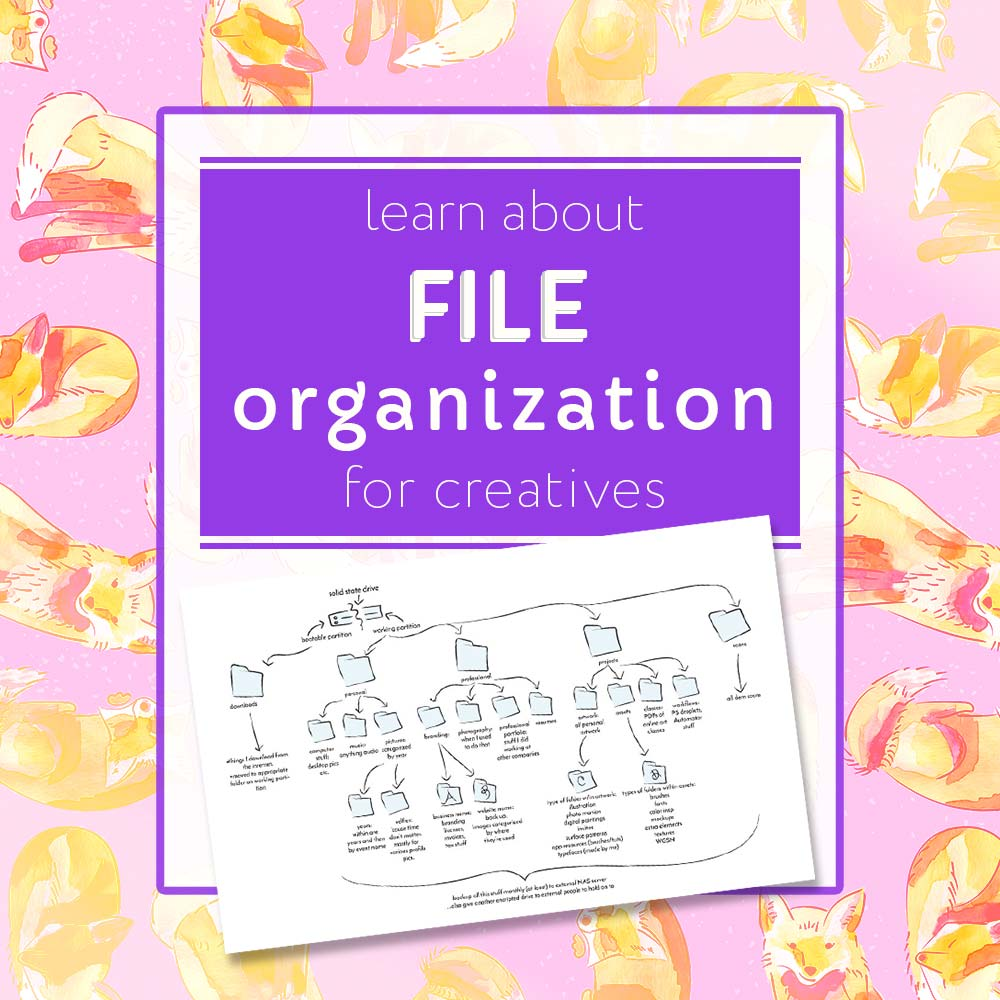file organization for artists, pattern designers, and creatives